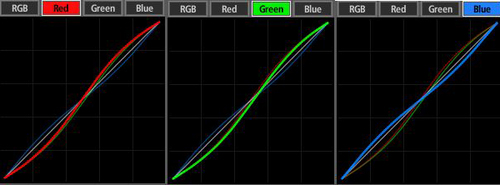 01_RGB-curve.jpg